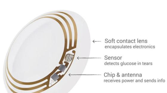 google-smart-contact-lens-1