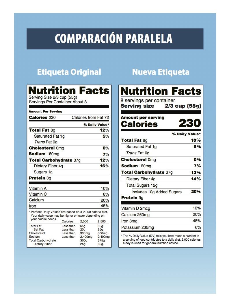 Nueva etiqueta de nutricion